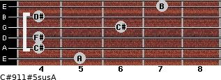 C#9/11#5sus/A for guitar on frets 5, 4, 4, 6, 4, 7
