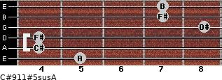 C#9/11#5sus/A for guitar on frets 5, 4, 4, 8, 7, 7
