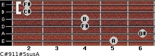 C#9/11#5sus/A for guitar on frets 5, 6, 4, 4, 2, 2