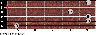 C#9/11#5sus/A for guitar on frets 5, 9, 9, 8, x, 9