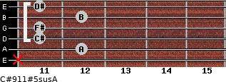 C#9/11#5sus/A for guitar on frets x, 12, 11, 11, 12, 11