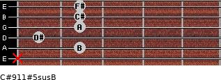 C#9/11#5sus/B for guitar on frets x, 2, 1, 2, 2, 2