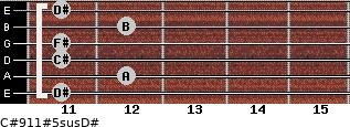 C#9/11#5sus/D# for guitar on frets 11, 12, 11, 11, 12, 11