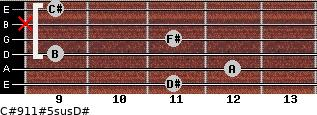 C#9/11#5sus/D# for guitar on frets 11, 12, 9, 11, x, 9