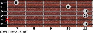 C#9/11#5sus/D# for guitar on frets 11, x, 11, 11, 10, 7