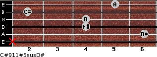 C#9/11#5sus/D# for guitar on frets x, 6, 4, 4, 2, 5