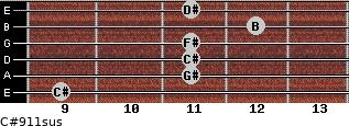 C#9/11sus for guitar on frets 9, 11, 11, 11, 12, 11