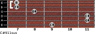 C#9/11sus for guitar on frets 9, 11, 11, 8, 7, 7