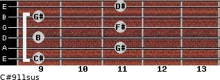 C#9/11sus for guitar on frets 9, 11, 9, 11, 9, 11