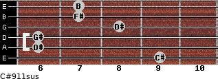 C#9/11sus for guitar on frets 9, 6, 6, 8, 7, 7