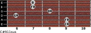 C#9/11sus for guitar on frets 9, 9, 6, 8, 7, 7