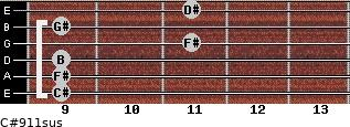 C#9/11sus for guitar on frets 9, 9, 9, 11, 9, 11
