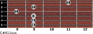 C#9/11sus for guitar on frets 9, 9, 9, 8, 9, 11