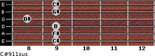 C#9/11sus for guitar on frets 9, 9, 9, 8, 9, 9