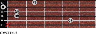 C#9/11sus for guitar on frets x, 4, 1, 1, 0, 2