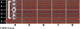 C#9/11sus for guitar on frets x, 4, 4, 4, 4, 4