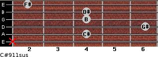 C#9/11sus for guitar on frets x, 4, 6, 4, 4, 2