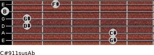 C#9/11sus/Ab for guitar on frets 4, 4, 1, 1, 0, 2
