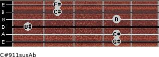 C#9/11sus/Ab for guitar on frets 4, 4, 1, 4, 2, 2