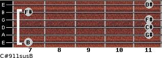 C#9/11sus/B for guitar on frets 7, 11, 11, 11, 7, 11