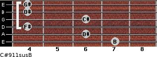 C#9/11sus/B for guitar on frets 7, 6, 4, 6, 4, 4
