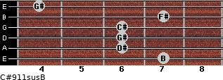 C#9/11sus/B for guitar on frets 7, 6, 6, 6, 7, 4