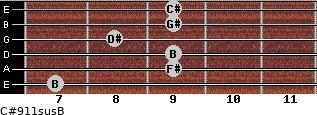 C#9/11sus/B for guitar on frets 7, 9, 9, 8, 9, 9