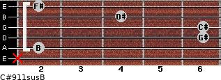 C#9/11sus/B for guitar on frets x, 2, 6, 6, 4, 2