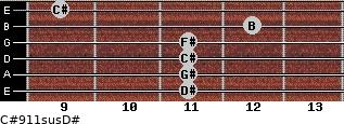 C#9/11sus/D# for guitar on frets 11, 11, 11, 11, 12, 9