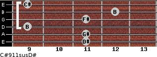C#9/11sus/D# for guitar on frets 11, 11, 9, 11, 12, 9