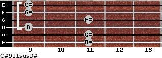 C#9/11sus/D# for guitar on frets 11, 11, 9, 11, 9, 9