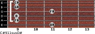 C#9/11sus/D# for guitar on frets 11, 9, 9, 11, 9, 9