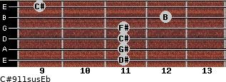 C#9/11sus/Eb for guitar on frets 11, 11, 11, 11, 12, 9