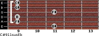 C#9/11sus/Eb for guitar on frets 11, 9, 9, 11, 9, 9