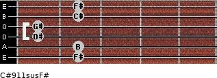 C#9/11sus/F# for guitar on frets 2, 2, 1, 1, 2, 2
