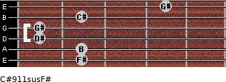 C#9/11sus/F# for guitar on frets 2, 2, 1, 1, 2, 4