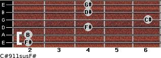 C#9/11sus/F# for guitar on frets 2, 2, 4, 6, 4, 4