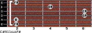 C#9/11sus/F# for guitar on frets 2, 2, 6, 6, 4, 2