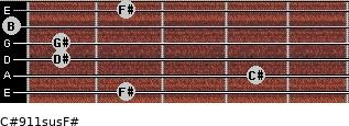 C#9/11sus/F# for guitar on frets 2, 4, 1, 1, 0, 2