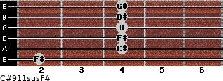 C#9/11sus/F# for guitar on frets 2, 4, 4, 4, 4, 4