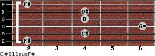 C#9/11sus/F# for guitar on frets 2, 4, 6, 4, 4, 2
