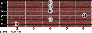 C#9/11sus/F# for guitar on frets 2, 4, 6, 4, 4, 4