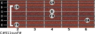 C#9/11sus/F# for guitar on frets 2, 6, 4, 4, 2, 4