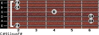 C#9/11sus/F# for guitar on frets 2, 6, 6, 4, 2, 2