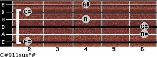 C#9/11sus/F# for guitar on frets 2, 6, 6, 4, 2, 4