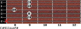 C#9/11sus/F# for guitar on frets x, 9, 9, 8, 9, 9