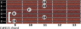 C#9/13 for guitar on frets 9, 11, 9, 10, 11, 11