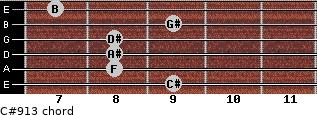 C#9/13 for guitar on frets 9, 8, 8, 8, 9, 7