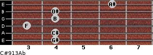 C#9/13/Ab for guitar on frets 4, 4, 3, 4, 4, 6