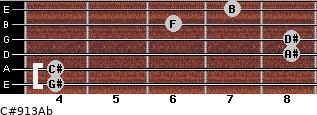 C#9/13/Ab for guitar on frets 4, 4, 8, 8, 6, 7
